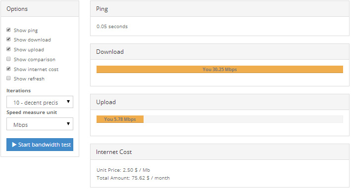 Network speed tester directive without comparison charts and no refresh buttons.